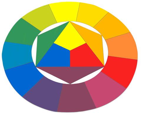 MDF-Farbkreis  40cm-4