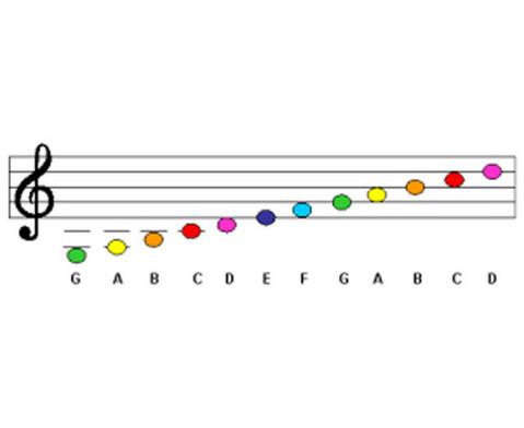 Triola Liederbuch Band 1 - Deutsche Kinderlieder-2