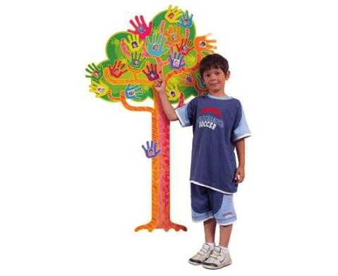 Gruppen- oder Klassenstammbaum-2