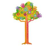 Gruppen- oder Klassenstammbaum