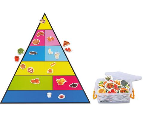 Spar-Set Lebensmittelpyramide mit Bildern-1
