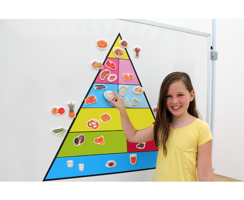 Spar-Set Lebensmittelpyramide mit Bildern-2