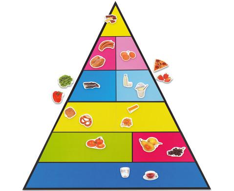 Betzold Lebensmittelpyramide und 50 Bilder magnetisches Set