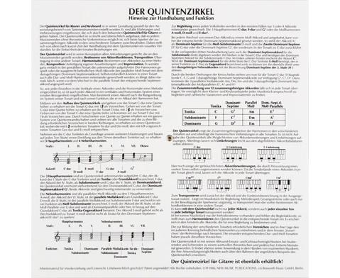 Quintenzirkel-3
