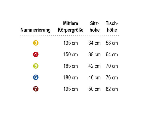 Schuelerstuhl mit Knierolle Sitzhoehe 34 cm-3
