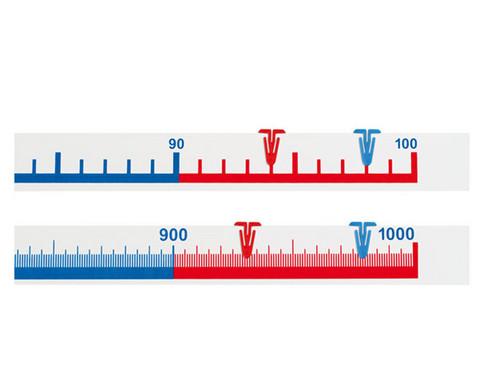 Betzold Schueler-Zahlenstrahlband 1 bis 1000