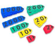 Stellenwertkarten für Schüler