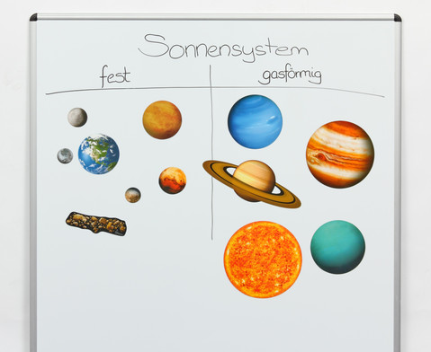 Magnetisches Solar-System
