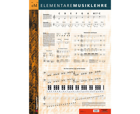 Elementare Musiklehre-Poster-1