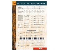 Elementare Musiklehre-Poster