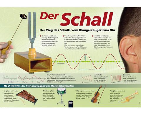 Poster - Der Schall