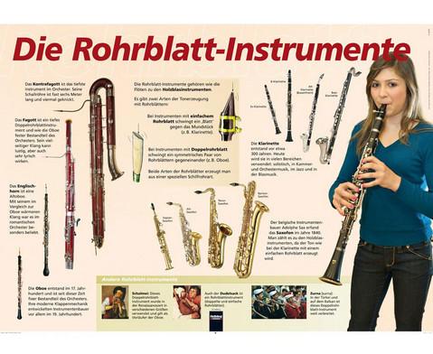Poster - Die Rohrblatt-Instrumente