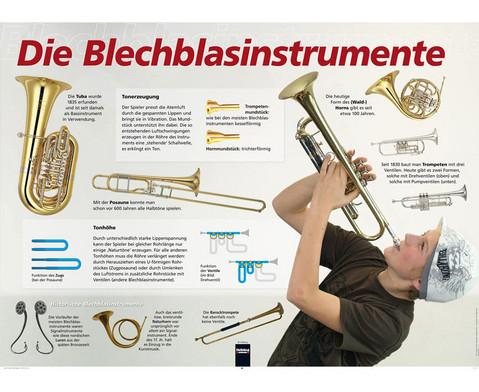 Poster - Die Blechblasinstrumente