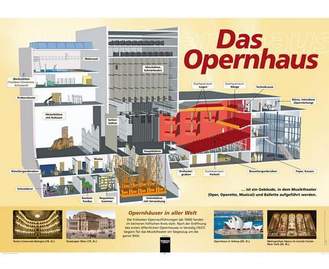 Poster - Das Opernhaus-1