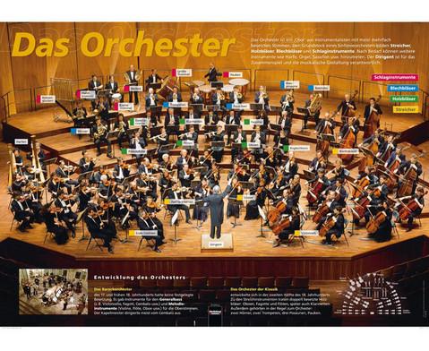 Poster - Das Orchester-1