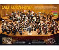 Poster - Das Orchester