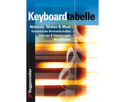 Buch Keyboardtabelle