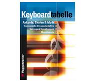 Buch: Keyboardtabelle