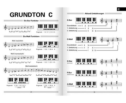 Buch Keyboardtabelle-4