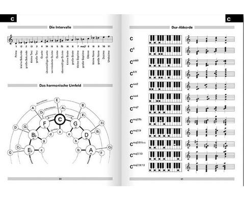 Buch Keyboardtabelle-5