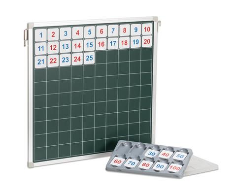Hunderter-Tafel-1