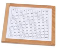 Kontrollkarte für das Hunderterbrett