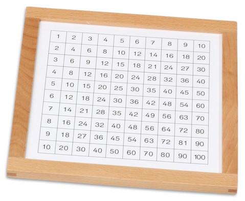 Kontrollkarte fuer das Pythagorasbrett-1