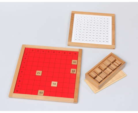 Kontrollkarte fuer das Pythagorasbrett-2