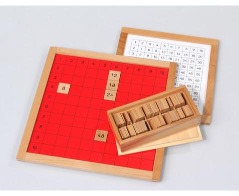 Kontrollkarte fuer das Pythagorasbrett-3