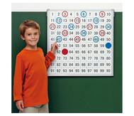 Magnethaftende Tafel mit aufgedrucktem Hunderterfeld