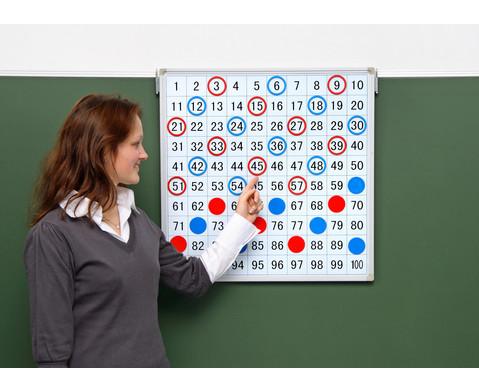 Magnethaftende Tafel mit aufgedrucktem Hunderterfeld-4