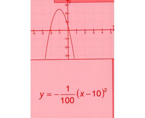 Mathe-Domino Quadratische Funktionen-2