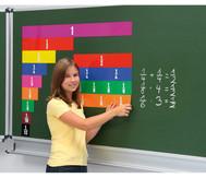 Mathematik Sekundarstufe