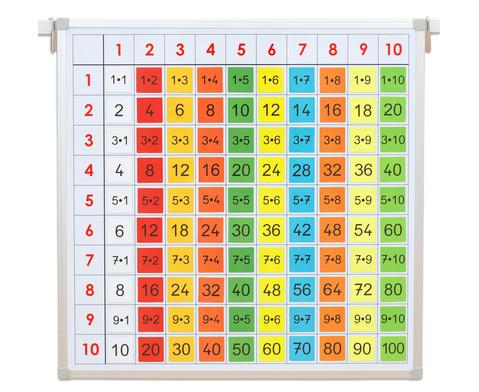 Betzold Einmaleins-Tafel mit farbigen Ergebniskaertchen
