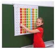 Einmaleins-Tafel mit farbigen Ergebnis-Kärtchen