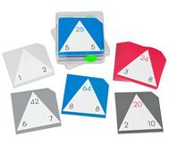 Dreieck 1x1 - für Schüler