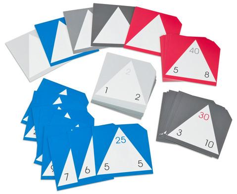 Dreieck 1 x 1 - fuer den Lehrer