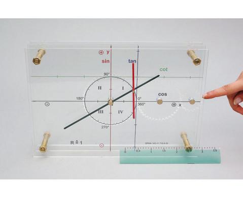 Winkelfunktionenmodell-2
