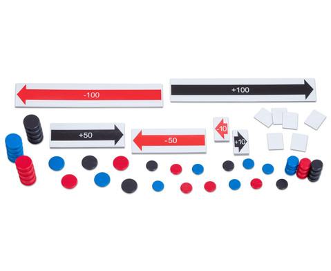 Magnet-Zahlenstrahl bis 1000-3