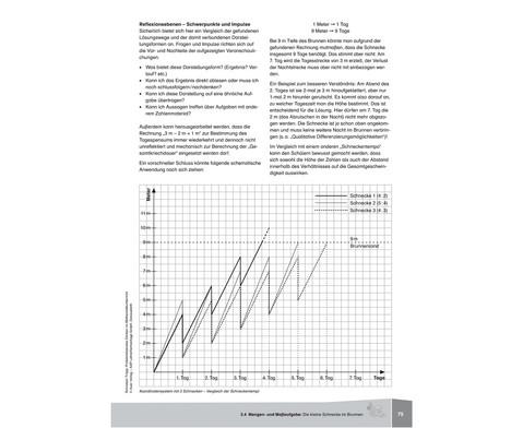 Problemloesendes Denken im Mathematikunterricht-3