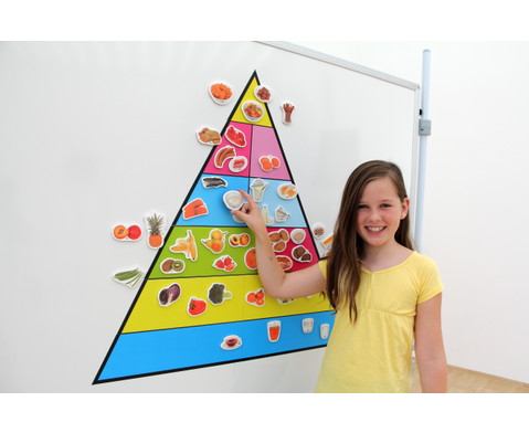 Lebensmittelpyramide fuer die Tafel-5