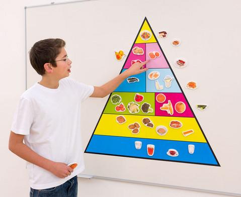 Lebensmittelpyramide fuer die Tafel-6