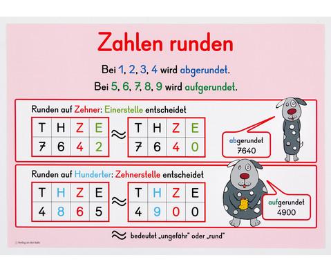Mathe-Wissen auf einen Blick - Klasse 3-4-7