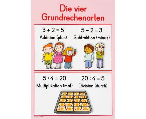 Mathe-Wissen auf einen Blick - Klasse 1 - 2-2