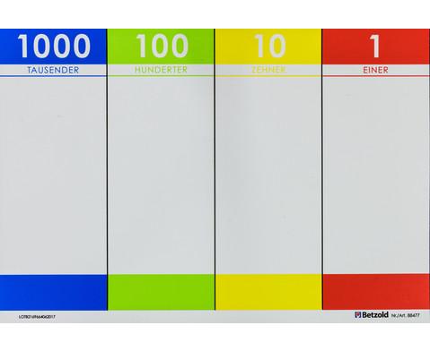 Zehnersystem-Rechentafel