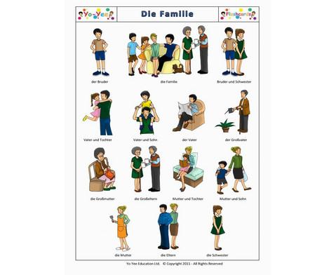 Bildkarten Familie-7