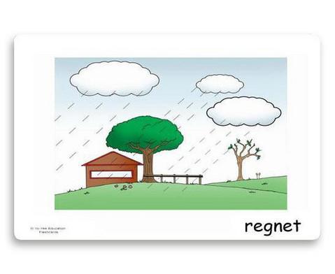 Bildkarten Wetter und Jahreszeiten-3