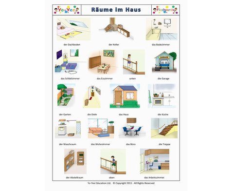 Bildkarten Raeume im Haus-7