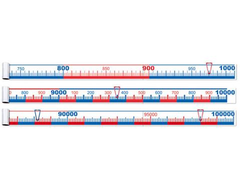Zahlenstrahlbaender-1