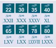 Römische Zahlen kennenlernen